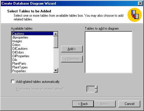 Окно Create Database Diagram Wizard