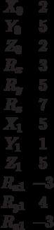 \begin{matrix}X_0 &2\\Y_0&5\\Z_0 &2\\R_x &3\\R_y &5\\R_z &7\\X_1 &5\\Y_1 &1\\Z_1 &5\\R_{x1} &-3\\R_{y1} &4\\R_{z1} &-3\end{matrix}