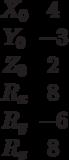 \begin{matrix}X_0 &4\\Y_0 &-3\\Z_0 &2\\R_x &8\\R_y &-6\\R_z &8\end{matrix}
