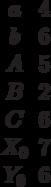 \begin{matrix}a &4\\b &6\\A &5\\B &2\\C &6\\X_0 &7\\Y_0 &6\end{matrix}