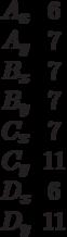 \begin{matrix}A_x&6\\A_y&7\\B_x&7\\B_y&7\\C_x&7\\C_y&11\\D_x&6\\D_y&11\end{matrix}