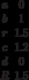 \begin {matrix}a&0\\b&1\\r&1.5\\c&1.2\\d&0\\R&1.5\end{matrix}