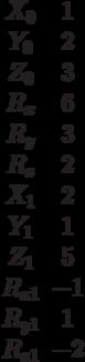 \begin{matrix}X_0 &1\\Y_0&2\\Z_0 &3\\R_x &6\\R_y &3\\R_z &2\\X_1 &2\\Y_1 &1\\Z_1 &5\\R_{x1} &-1\\R_{y1} &1\\R_{z1} &-2\end{matrix}