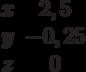 \begin{matrix}x&2,5\\y&-0,25\\z&0\end{matrix}