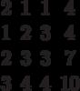 $$\begin{matrix}2&1&1&4\\1&2&3&4\\2&3&3&7\\3&4&4&10\end{matrix}$$