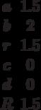\begin {matrix}a&1.5\\b&2\\r&1.5\\c&0\\d&0\\R&1.5\end{matrix}