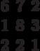 \begin{matrix}6&7&2\\1&8&3\\2&2&1\end{matrix}