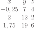 \begin{matrix}x&y&z\\-0,25&7&4\\2&12&2\\1,75&19&6\end{matrix}