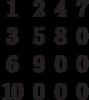 \begin{matrix}1&2&4&7\\3&5&8&0\\6&9&0&0\\10&0&0&0\end{matrix}