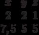 \begin{matrix}x&y&z\\2&2&1\\7,5&5&5\end{matrix}
