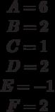 \begin{matrix}A= 6\\B= 2\\C=1 \\D=2 \\E=-1 \\F=2\end{matrix}