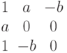 $$\begin{matrix}1&a&-b\\a&0&0\\1&-b&0\end{matrix}$$
