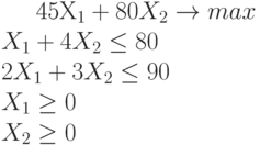 45X_1+ 80 X_2  \to max\\X_1+ 4X_2  \le 80 \\2 X_1+ 3 X_2  \le 90 \\X_1 \ge 0\\X_2 \ge 0
