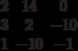 $$\begin{matrix}2&14&0\\3&2&-10\\1&-10&-1\end{matrix}$$
