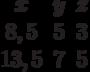 \begin{matrix}x&y&z\\8,5&5&3\\13,5&7&5\end{matrix}