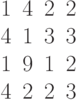 \begin{matrix}1&4&2&2\\4&1&3&3\\1&9&1&2\\4&2&2&3\end{matrix}