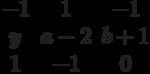 $$\begin{matrix}-1&1&-1\\y&a-2&b+1\\1&-1&0\end{matrix}$$