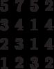 \begin{matrix}5&7&5&2\\3&4&1&4\\2&3&1&4\\1&2&3&2\end{matrix}