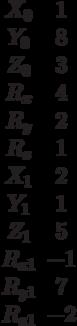 \begin{matrix}X_0 &1\\Y_0&8\\Z_0 &3\\R_x &4\\R_y &2\\R_z &1\\X_1 &2\\Y_1 &1\\Z_1 &5\\R_{x1} &-1\\R_{y1} &7\\R_{z1} &-2\end{matrix}