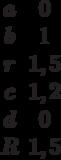 \begin {matrix}a&0\\b&1\\r&1,5\\c&1,2\\d&0\\R&1,5\end{matrix}