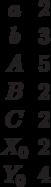 \begin{matrix}a &2\\b &3\\A &5\\B &2\\C &2\\X_0 &2\\Y_0 &4\end{matrix}