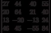 \begin{vmatrix}27 & 44 & 40 & 55\\20 & 64 & 21 & 40\\13 & -20 & -13 & 24\\46 & 45 & -55 & 84\\\end{vmatrix}