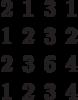 $$\begin{matrix}2&1&3&1\\1&2&3&2\\2&3&6&4\\1&2&3&4\end{matrix}$$