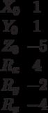 \begin{matrix}X_0 &1\\Y_0 &1\\Z_0 &-5\\R_x &4\\R_y &-2\\R_z &-4\end{matrix}