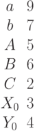 \begin{matrix}a &9\\b &7\\A &5\\B &6\\C &2\\X_0 &3\\Y_0 &4\end{matrix}