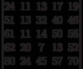 \begin{vmatrix}24 & 11 & 13 & 17 & 19\\51 & 13 & 32 & 40 & 46\\61 & 11 & 14 & 50 & 56\\62 & 20 & 7 & 13 & 52\\80 & 24 & 45 & 57 & 70\\\end{vmatrix}