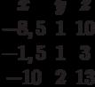 \begin{matrix}x&y&z\\-8,5&1&10\\-1,5&1&3\\-10&2&13\end{matrix}