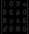 \begin{vmatrix}          1 & 0 & 2 & a \\          2 & 0 & b & 0 \\          3 & c & 4 & 5 \\          d & 0 & 0 & 0          \end{vmatrix}
