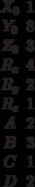 \begin{matrix}X_0&1\\Y_0&8\\Z_0&3\\R_x&4\\R_y&2\\R_z&1\\A &2\\B &3\\C &1\\D &2\end{matrix}