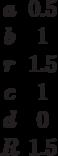 \begin {matrix}a&0.5\\b&1\\r&1.5\\c&1\\d&0\\R&1.5\end{matrix}