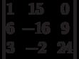 \begin{vmatrix}        1 & 15 & 0 \\        6 & -16 & 9 \\        3 & -2 & 24        \end{vmatrix}