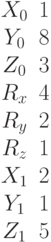 \begin{matrix}X_0 &1\\Y_0&8\\Z_0 &3\\R_x &4\\R_y &2\\R_z & 1\\X_1 &2\\Y_1 &1\\Z_1 &5\end{matrix}