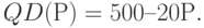 QD(Р) = 500 – 20Р.