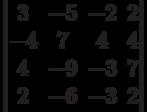 \begin{vmatrix}          3 & -5 & -2 & 2 \\          -4 & 7 & 4 & 4 \\          4 & -9 & -3 & 7 \\          2 & -6 & -3 & 2          \end{vmatrix}