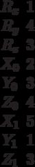 \begin{matrix}R_x&1\\R_y&4\\R_z&3\\X_0&2\\Y_0&3\\Z_0&4\\X_1&5\\Y_1&1\\Z_1&3\end{matrix}