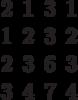 $$\begin{matrix}2&1&3&1\\1&2&3&2\\2&3&6&3\\3&4&7&4\end{matrix}$$