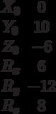 \begin{matrix}X_0 &0\\Y_0 &10\\Z_0 &-6\\R_x &6\\R_y &-12\\R_z &8\end{matrix}