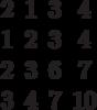 $$\begin{matrix}2&1&3&4\\1&2&3&4\\2&3&6&7\\3&4&7&10\end{matrix}$$