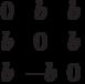 $$\begin{matrix}0&b&b\\b&0&b\\b&-b&0\end{matrix}$$