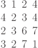 $$\begin{matrix}3&1&2&4\\4&2&3&4\\2&3&6&7\\3&2&7&1\end{matrix}$$