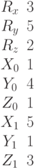 \begin{matrix}R_x&3\\R_y&5\\R_z&2\\X_0&1\\Y_0&4\\Z_0&1\\X_1&5\\Y_1&1\\Z_1&3\end{matrix}