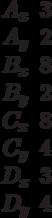 \begin{matrix}A_x&3\\A_y&2\\B_x&8\\B_y&2\\C_x&8\\C_y&4\\D_x&3\\D_y&4\end{matrix}