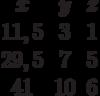 \begin{matrix}x&y&z\\11,5&3&1\\29,5&7&5\\41&10&6\end{matrix}