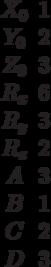 \begin{matrix}X_0&1\\Y_0&2\\Z_0&3\\R_x&6\\R_y&3\\R_z&2\\A&3\\B&1\\C&2\\D&3\end{matrix}