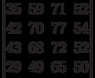 \begin{vmatrix}35 & 59 & 71 & 52\\42 & 70 & 77 & 54\\43 & 68 & 72 & 52\\29 & 49 & 65 & 50\\\end{vmatrix}