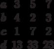 \begin{matrix}a&3&5&7\\b&4&2&3\\c&1&7&2\\d&13&33&23\end{matrix}